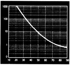 чертеж дискового затвора ооо синергия 8-343-200-9-100